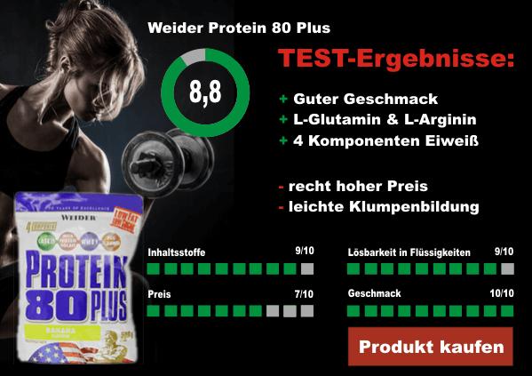 Weider-Protein-80-Plus-Testergebnisse