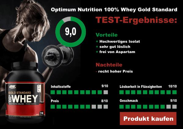 Optimum-Nutrition-100-Prozent-Whey-Gold-Standard-Protein-Testergebnis