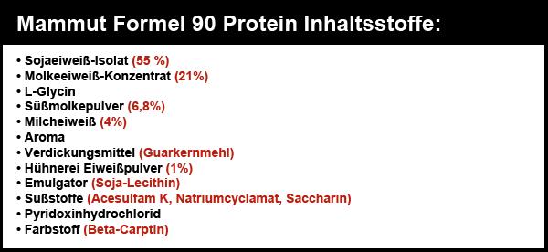 mammut-formel-90-protein-inhaltsstoffe