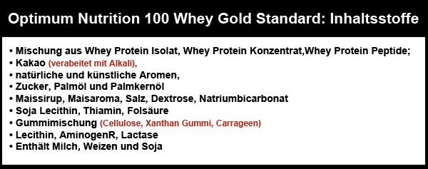 optimum-nutrition-100-whey-gold-standard-inhaltsstoffe