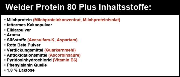weider-protein-80-plus-inhaltsstoffe