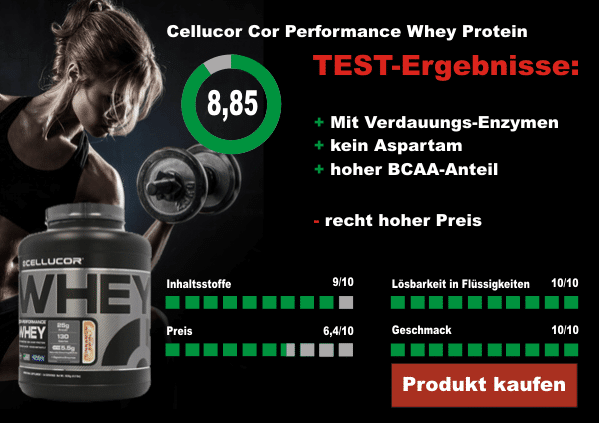 Cellucor Cor Performance Whey Protein Testergebnisse