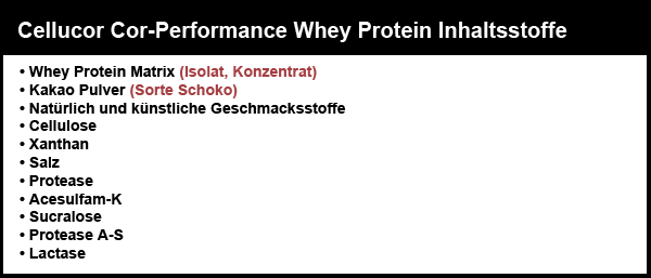 cellucor-cor-performance-whey-protein-inhaltsstoffe