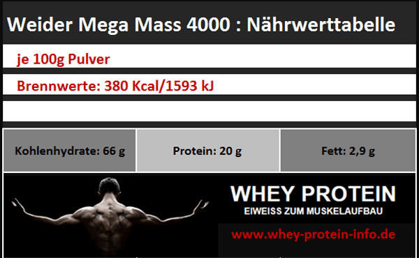 Weider-Mega-Mass-4000-Weight-Gainer-Nährwerte