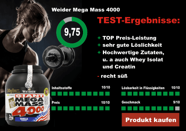 Weider-Mega-Mass-4000-Weight-Gainer-Testergebnis