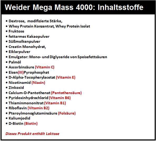 weider-mega-mass-4000-weight-gainer-inhaltsstoffe
