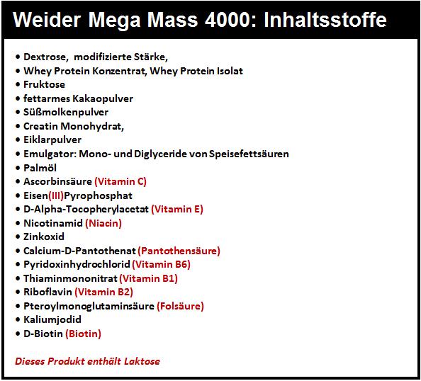 weider-mega-mass-4000-weight-gainer-inhaltsstoffe