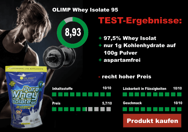 olimp-whey-isolate-95-testergebnis