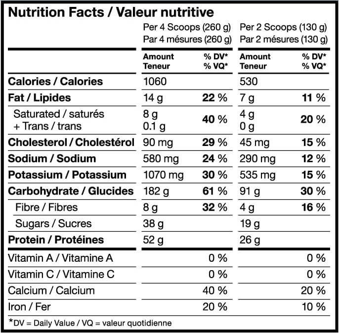 mutant mass nutrition facts